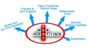 Choose Web host for WordPress