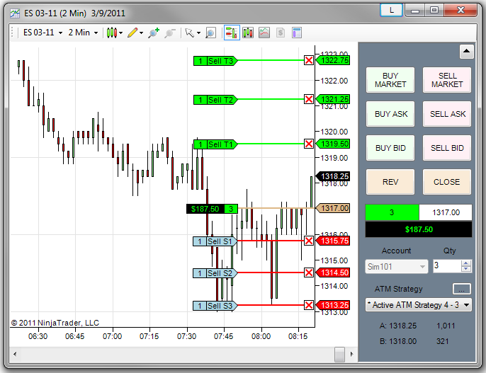 Chart Ninja Trader 7