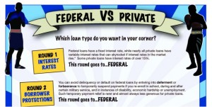 Federal Loan Is Better Than Private Loan For Students