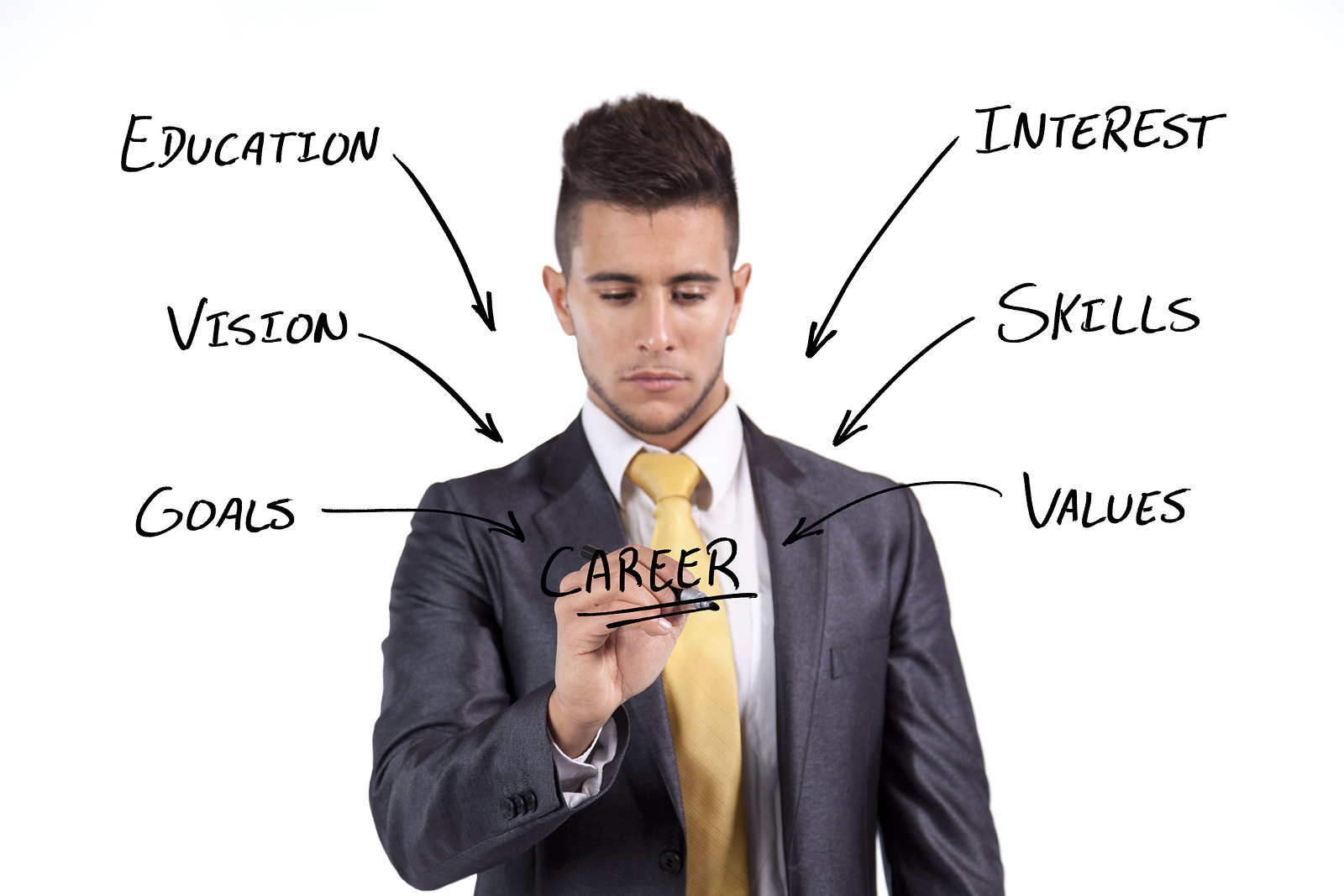 9 tips for successful career planning