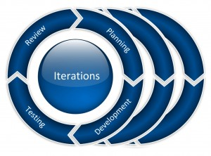 The Characteristics of Agile Iterations