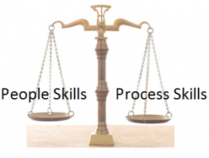 Process and People Skills