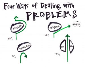 Four-Ways-of-Dealing-with-Problems