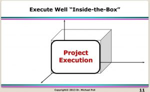 Check Off These Eight Items Before Starting Project Execution
